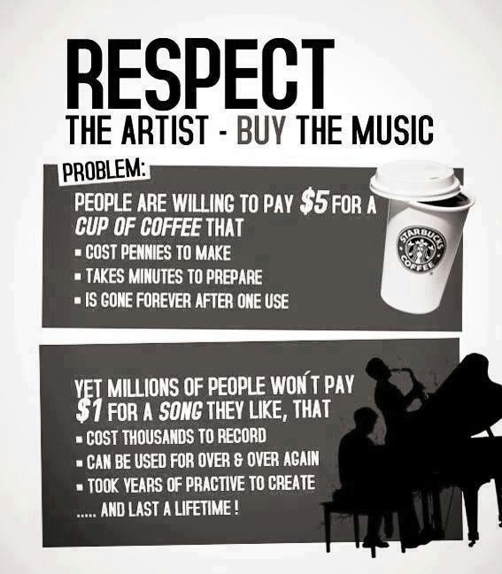 Musicians Demonizing Fans For Free Music You Re Doing It